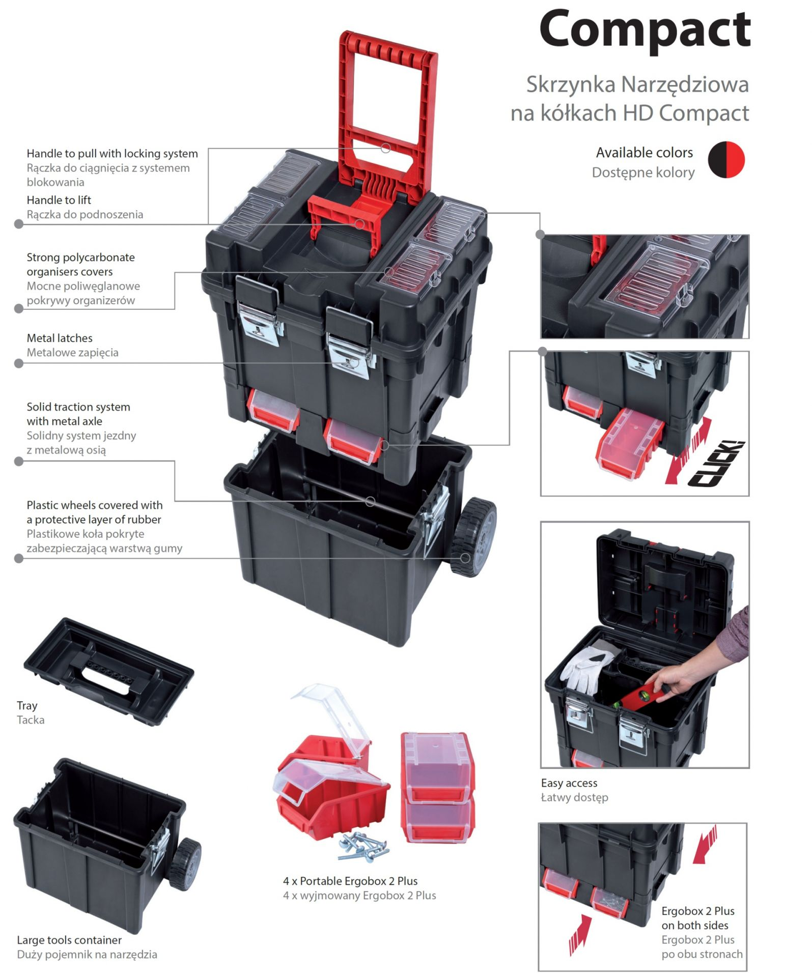 Budowa akrzynki Wheelbox HD Compact na kółkach charakterystyka