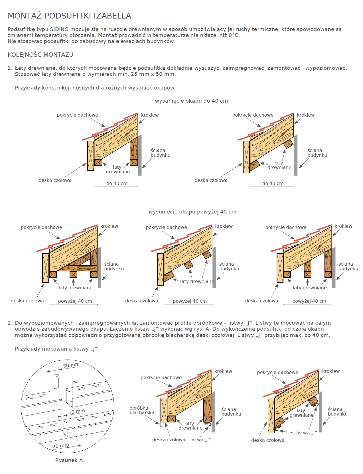 Instrukcja montażu podbitki podsufitki dachowej PCV Izabell str1