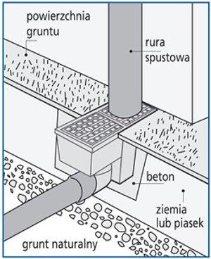 Osadnik, czyszczak z odejściem pionowym marley, instrukcja montażu