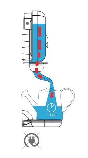 Podajnik wody Gikabe