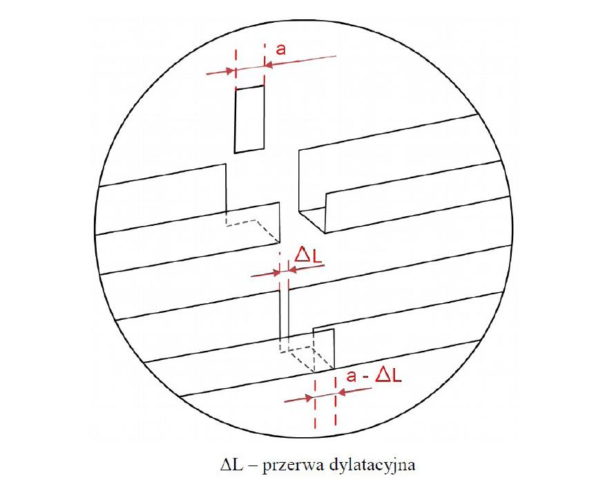 Listwa startowa profil J podsufitka dachowa Aspoline - sposób montażu